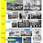 平磯100周年式典展示パネル(FMぱるるん向け)page2_01